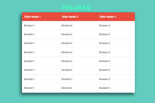 Cara Membuat Tabel Responsive Di Blog Dengan CSS