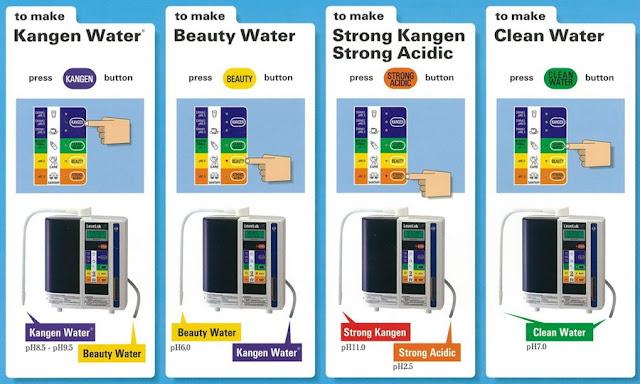 cara menggunakan mesin kangen water