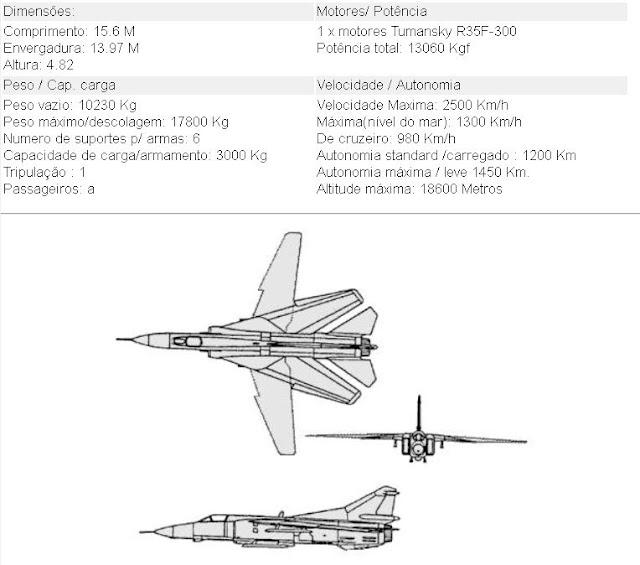 MiG-23ML «Flogger-G» Avião de caça (MiG-MAPO) descrição