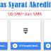 Download Berkas Akreditasi Sekolah SD, SMP dan SMA Lengkap