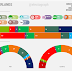 THE NETHERLANDS, March 2017. Peil.nl poll (5)