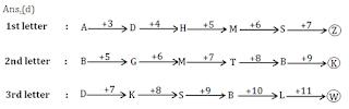 Reasoning Quiz For SSC CGL 2016_70.1