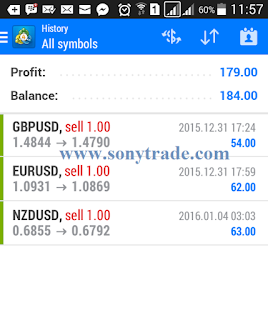 Hasil Trading trading saham