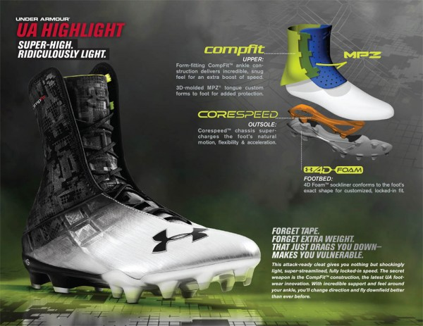 Sneakergear: Cam Newton UA Highlight cleats