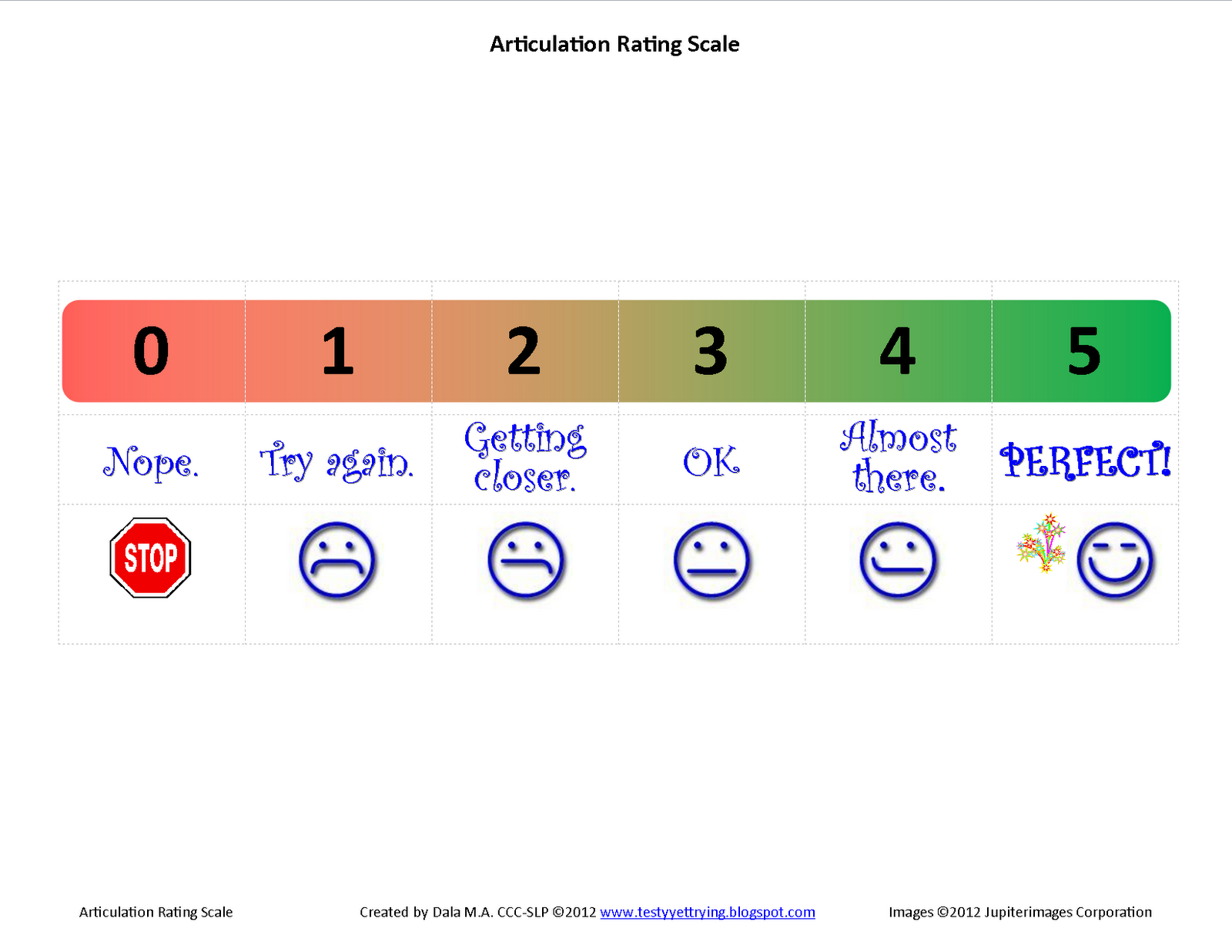 Testy Yet Trying Speech Rating Scale
