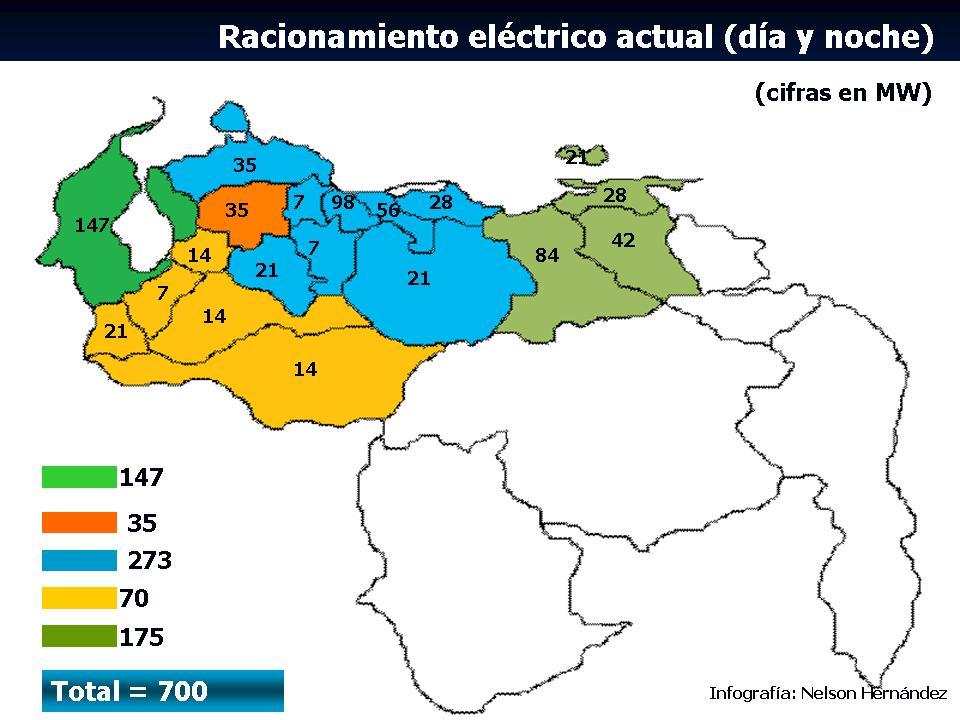 La pluma candente racionamiento electrico las 24 horas for Racionamiento de luz en aragua