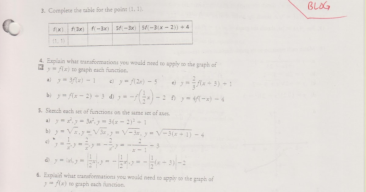 Grade 10 Enriched Math: Transformations of Functions