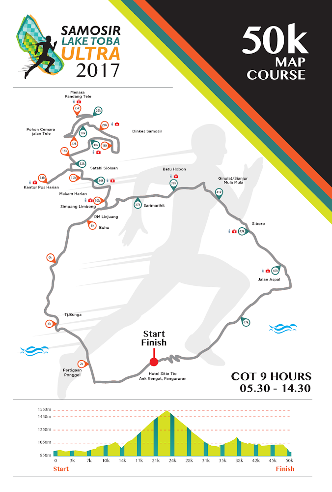 Samosir Lake Toba Ultra • 2017 Rute 50K