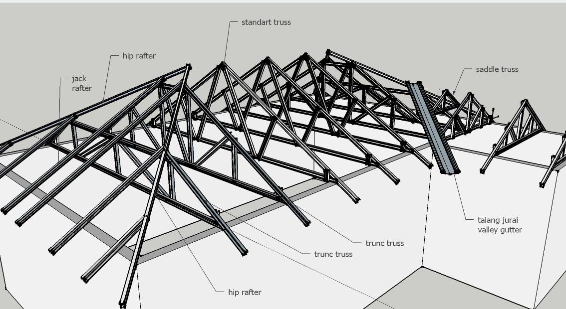 Rumah Minimalis Modern Cara Pasang Rangka Atap Baja Ringan