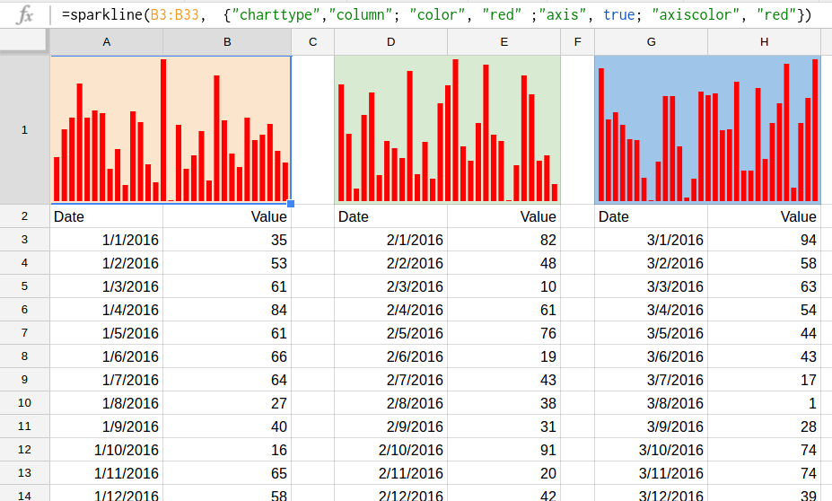 Google Sheets Sparkline Charts Allow In Cell Graphs Iboffin