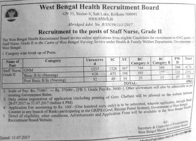 WBHRB 6562 Staff Nurse Recruitment 2017