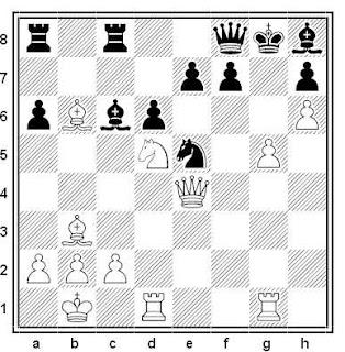 Posición de la partida de ajedrez Kis - Kornyu (Correspondencia, 1974)