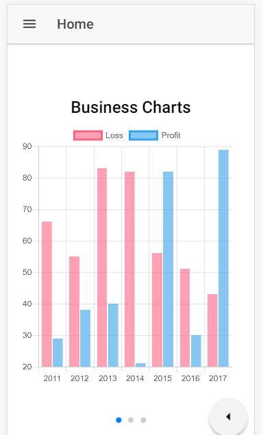 How to Create Bar Charts In Angular 4 using Ionic 3 CLI ...