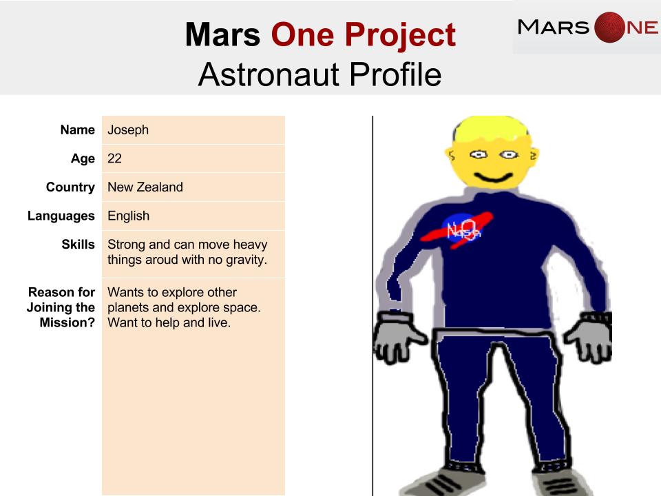 mars one astronaut applicants - photo #37