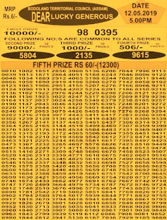 https://www.employmentnewsgov.com/2016/06/bodoland-lottery-results-bodolandlotteries.net.html