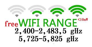 range frekuensi wifi free lisensi