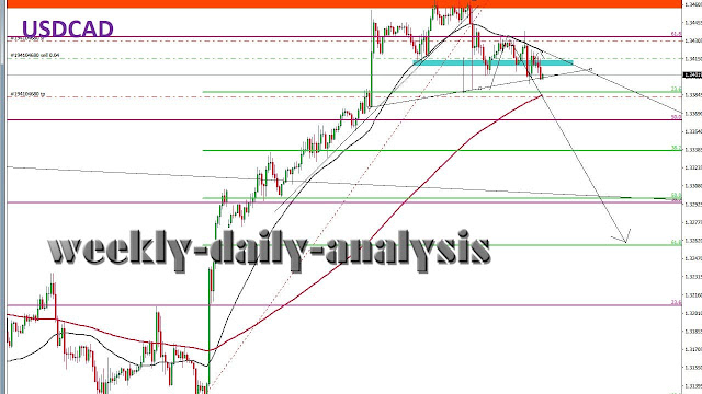 http://www.weekly-daily-analysis.co/2019/03/daily-analysis-eurnzd-11-march-2019.html