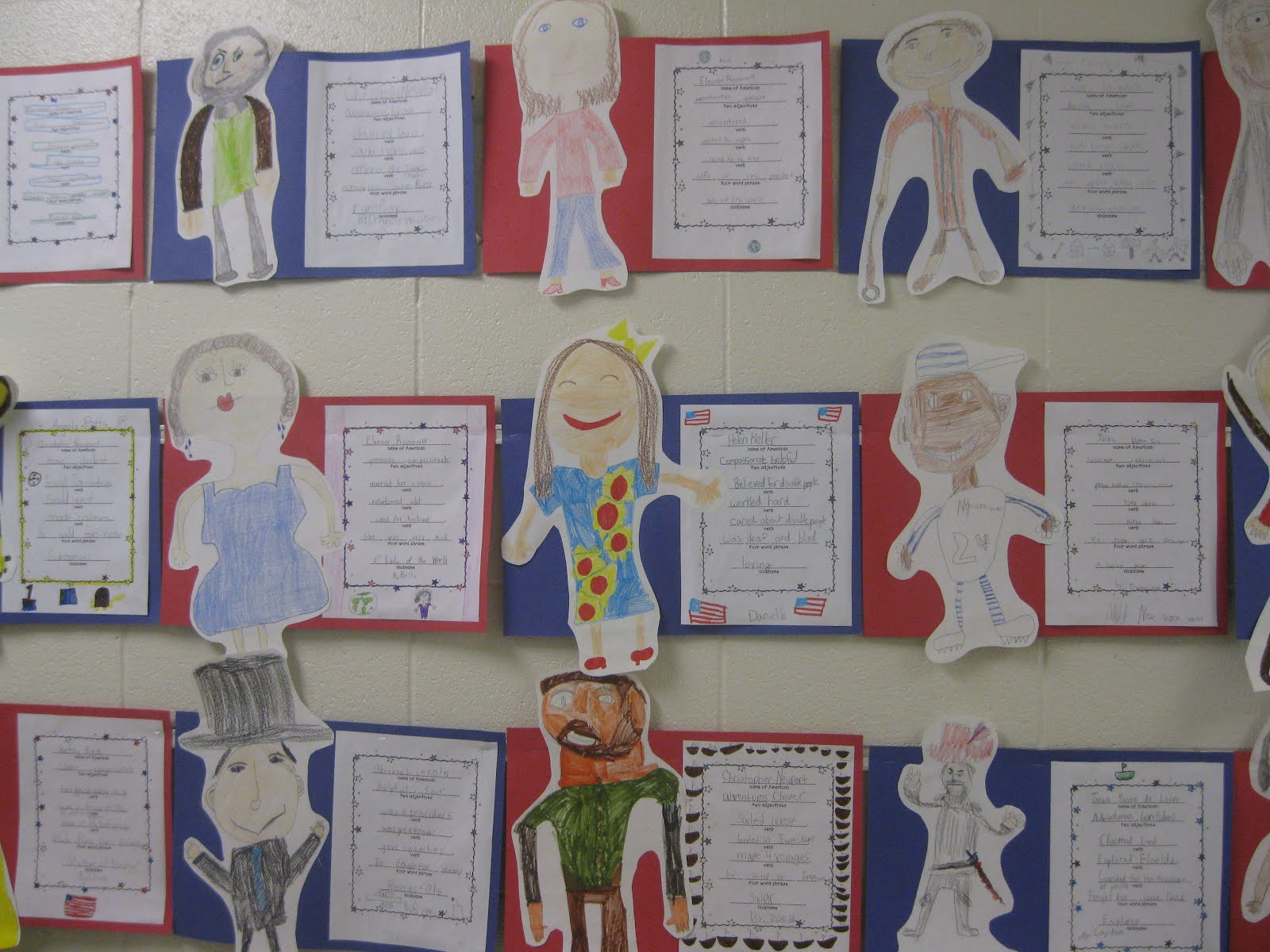Third Grade Thinkers A Character Trait Biopoem For Famous