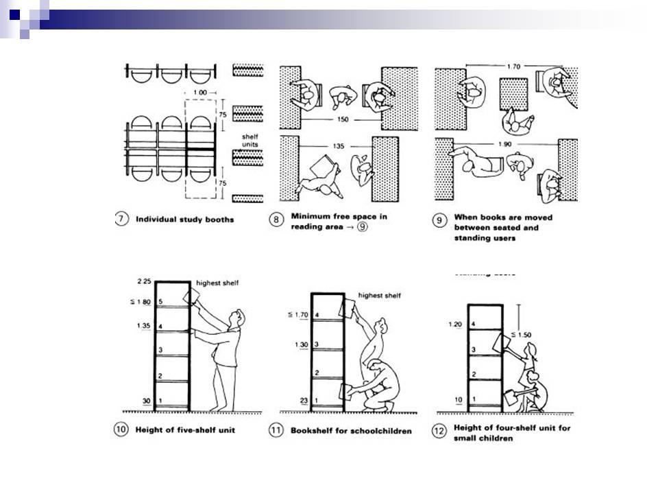 كتاب اسس المناهج pdf