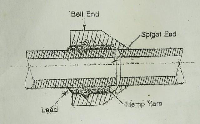 8 Construction Procedure Stages of Water Bound Macadam