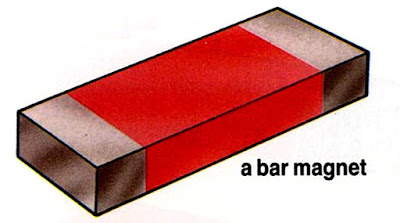 Sebuah magnet batang