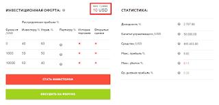 Оферта ПАММ-счета TenkoFX