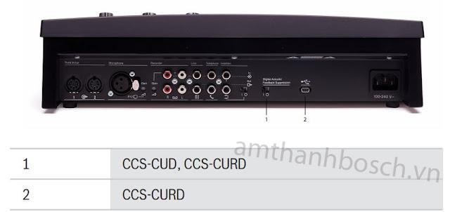 Thiết bị điều khiển trung tâm Bosch CCS‑CURD