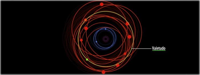 12 luas descobertas em Júpiter