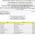 Daftar Peserta PLPG 2017 Tahap 1 Rayon 109 Universitas Negeri Jakarta (UNJ)