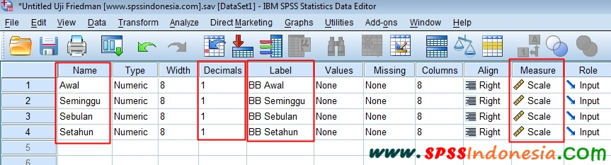 Uji Friedman dengan SPSS Interpretasi