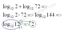 logarithms sum examples