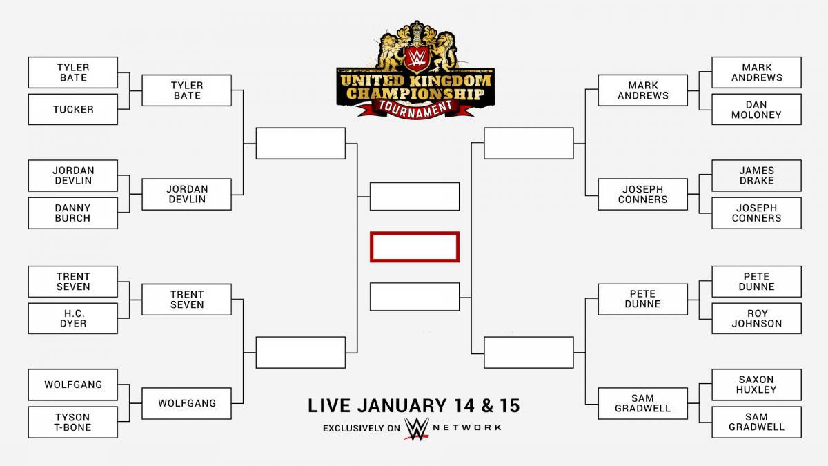 WWE United Kingdom Championship tournament results