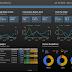 Data Studio: New, Simplified, AdWords Connector