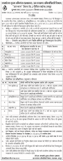 PHED Rajasthan Pump Driver II, Electrician, Fitter, Meter Reader, Helper, Linemen Recruitment Exam 2016 1309 Govt ITI Jobs Online