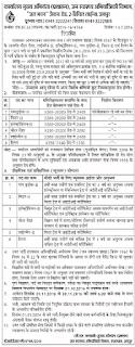 PHED Rajasthan Pump Driver II, Electrician, Fitter, Meter Reader, Helper, Linemen Recruitment Exam 2016 1309 Govt ITI Jobs Online