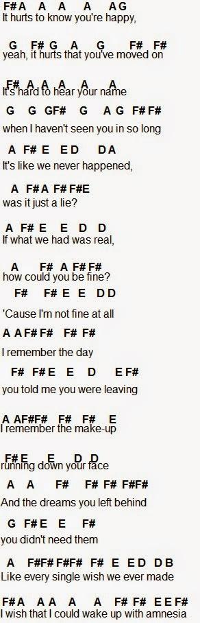 Beside You 5sos Chords