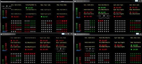 Cara belajar trading forex paling baik
