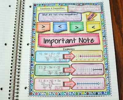 Algebra Interactive Notebook