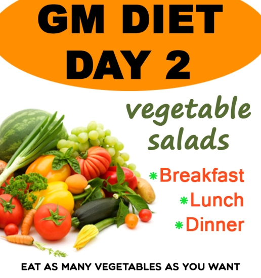 diet untuk kesehatan - cara untuk diet