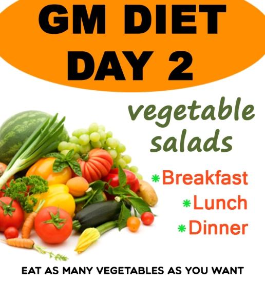 Hati-hati praktik diet GM