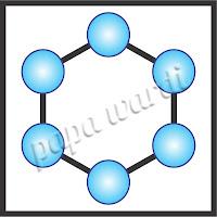 RING, jenis topologi jaringan