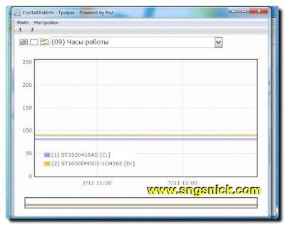CrystalDiskInfo 7.0.5 Final - Просмотр в виде графика