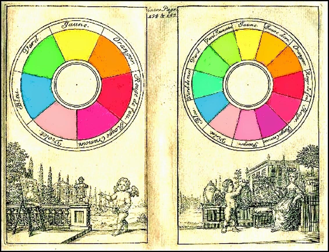 1708 Claude Boutet Color Wheel