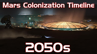 Mars Colonization Timeline - 2050s - When bases grow into colonies