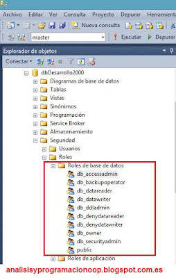 Roles fijos de base de datos (SQL Server)