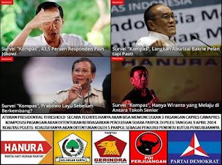 Jokowi harga mati kalau Indonesia mau maju, Opini Indonesia
