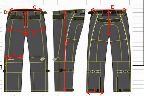 Trouser consumption calculation