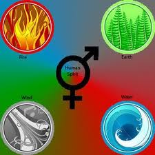 Benarkah Karakter Wanita Berdasarkan Tanah, Api, Air Atau Angin