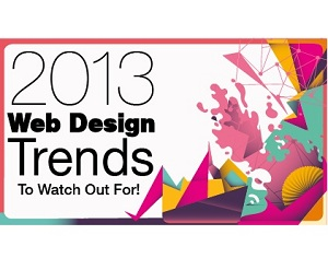 too move along changing to consider upward alongside the   Web Design – Seven Top drifts to sentry out inwards 2013