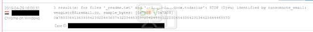 Gorentos@bitmessage.ch Todarius (Ransomware)